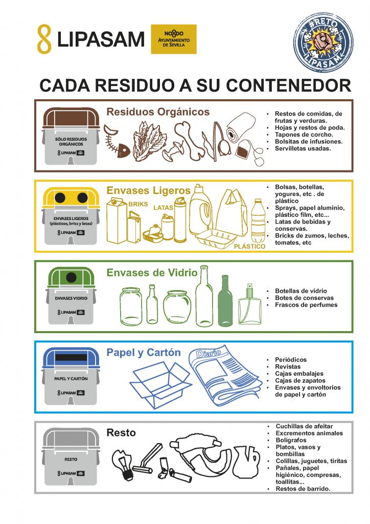 contenedor orgánico Sevilla campaña Algakon